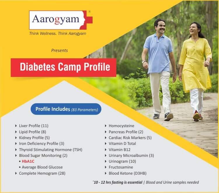 Diabetic Profile